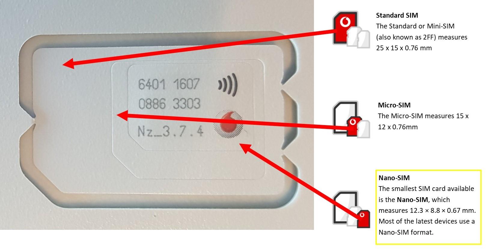 Activating your SIM – UBTNZ | Support